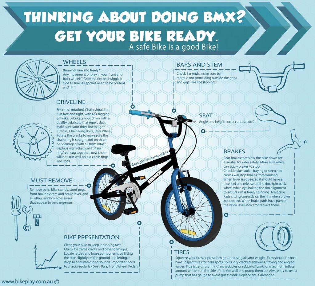 Come Try Bmx Bike Play Logan City Bmx Academy